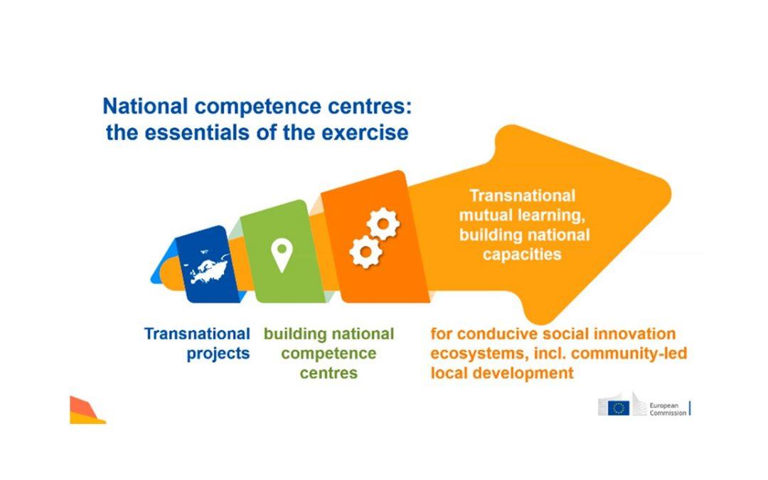 Portugal integra consórcio para Centro Nacional de Competências para a Inovação Social